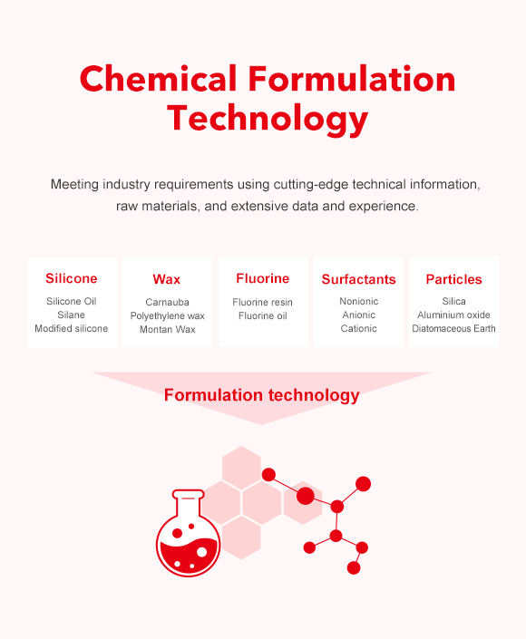 Chemical Formulation Technology