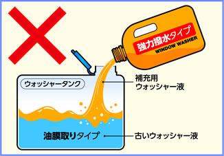 違うタイプの液を混ぜないように注意しよう!
