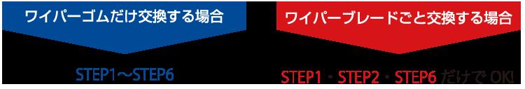 ワイパーゴムだけ交換する場合:STEP1~STEP6 ワイパーブレードごと交換する場合:STEP1・STEP2・STEP6だけでOK!